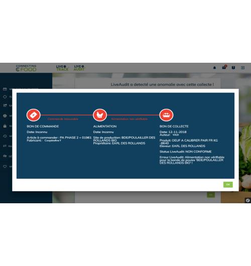 LiveAudit - LiveAudit  est un outil permettant d'auditer en temps réel la qualité d'une production. Nous comparons les données en temps réel au cahier des charges, pour vérifier que les engagements qualité sont bien respectés.