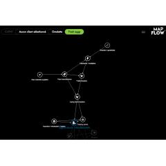MapFlow - Mapflow est un outil de mapping de filières alimentaires. Il est le socle de la démarche Connecting Food, puisqu'il permet d'identifier très rapidement les acteurs d'une filière, leurs relations, et les données qui sont produites à chaque maillon.